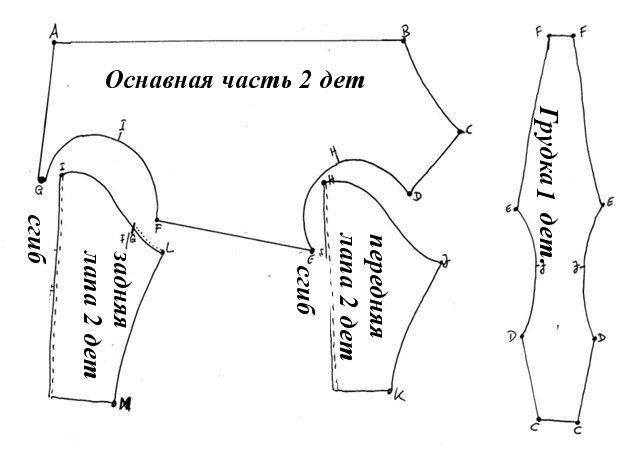 Полная схема пошива комбинезона для собаки