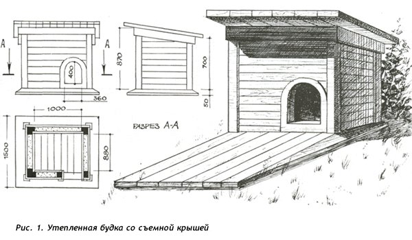 Размеры будки для овчарки своими руками